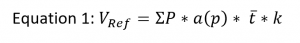 total reference volume in stereology calculation
